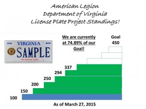 Legion License Plate Project Standings 03272015