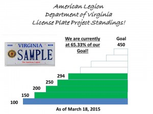 Legion License Plate Project Standings03182015