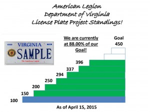 Legion License Plate Project Standings 04152015