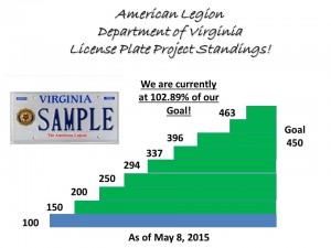 Department of virginia american legion license plate project standings