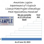 Legion License Plate Project Paid Standings 06192015