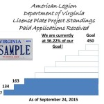 Legion License Plate Project Paid Standings 09242015