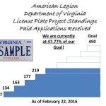 Legion License Plate Project Paid Standings 02222016