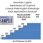 Legion License Plate Project Paid Standings 02152017