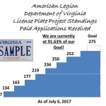 Legion License Plate Project Paid Standings 07062017